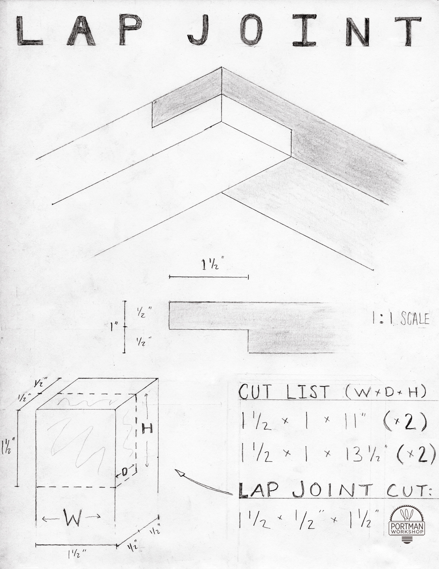 woodworking techniques joints